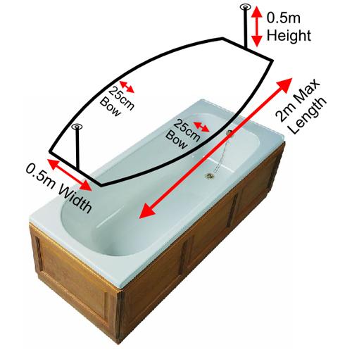 Crescent Rod O To Ceiling Rail 0 5m Width Byretech Ltd